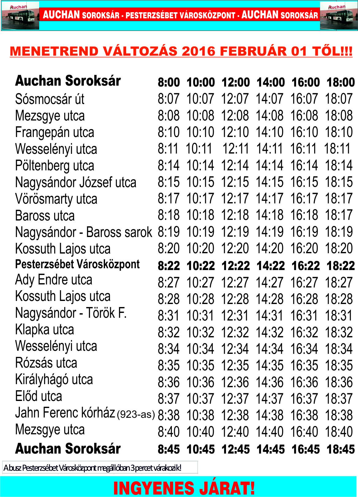 auchan térkép Áruházak | Auchan auchan térkép